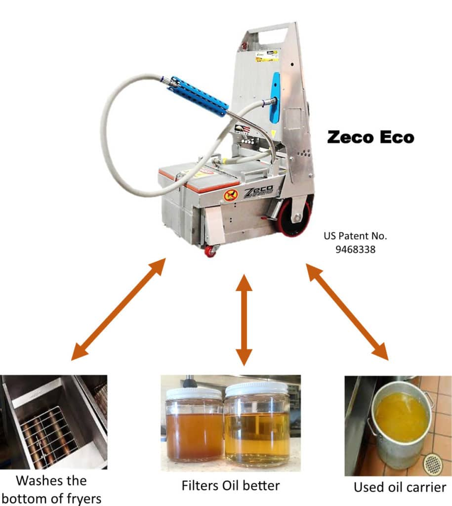 Bulk Oil Systems Zeco 3 in 1 Design