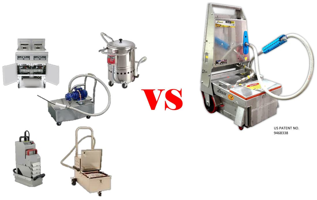Bulk Oil Systems Zeco Oil Filtration Difference